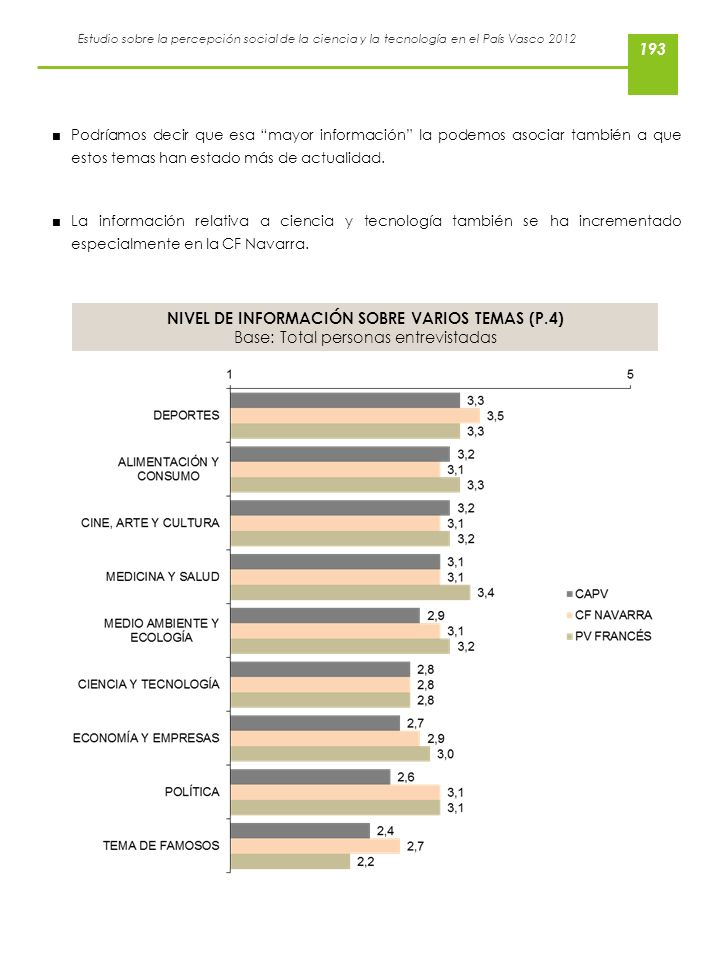 NIVEL DE INFORMACIÓN SOBRE VARIOS TEMAS (P.4)