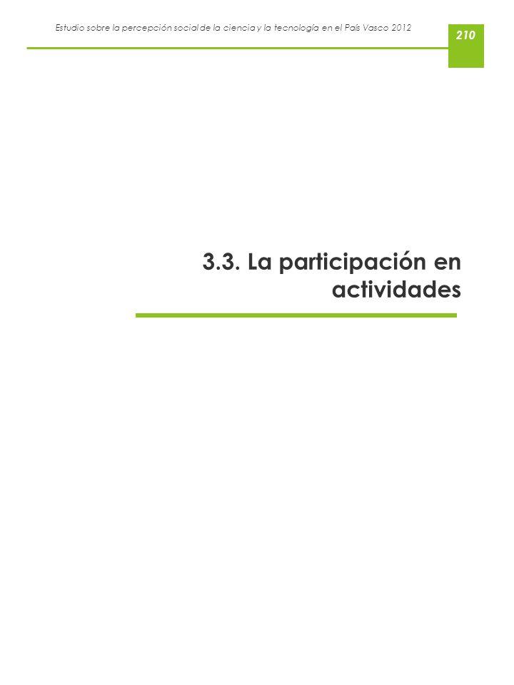 3.3. La participación en actividades