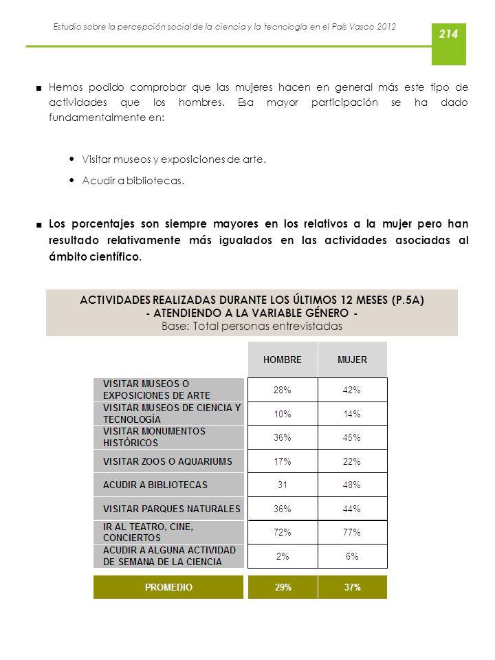 ACTIVIDADES REALIZADAS DURANTE LOS ÚLTIMOS 12 MESES (P.5A)