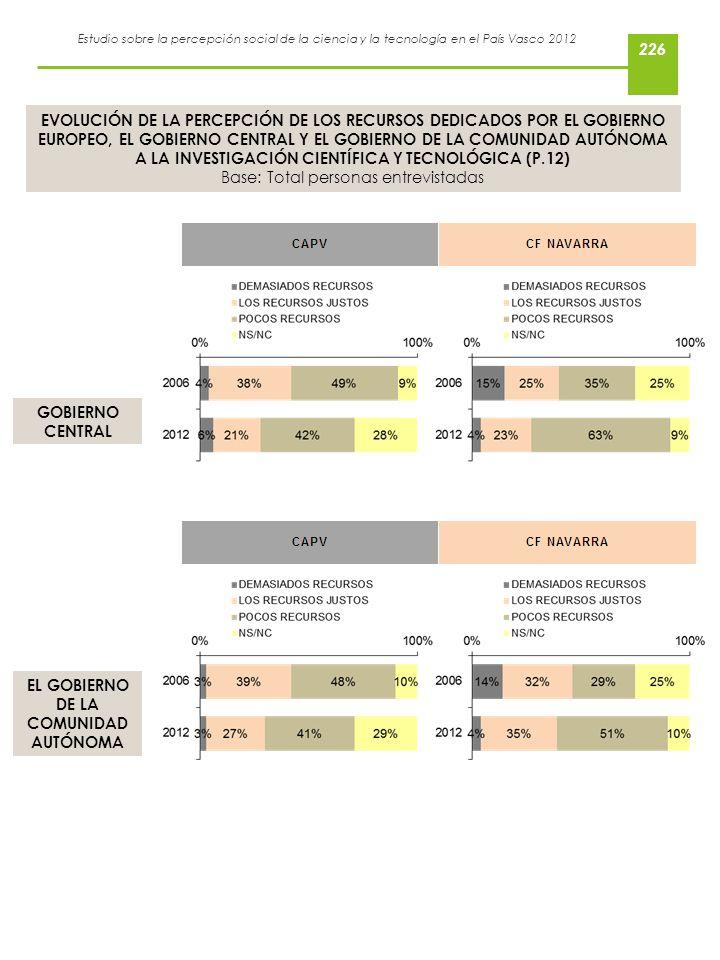 EL GOBIERNO DE LA COMUNIDAD AUTÓNOMA