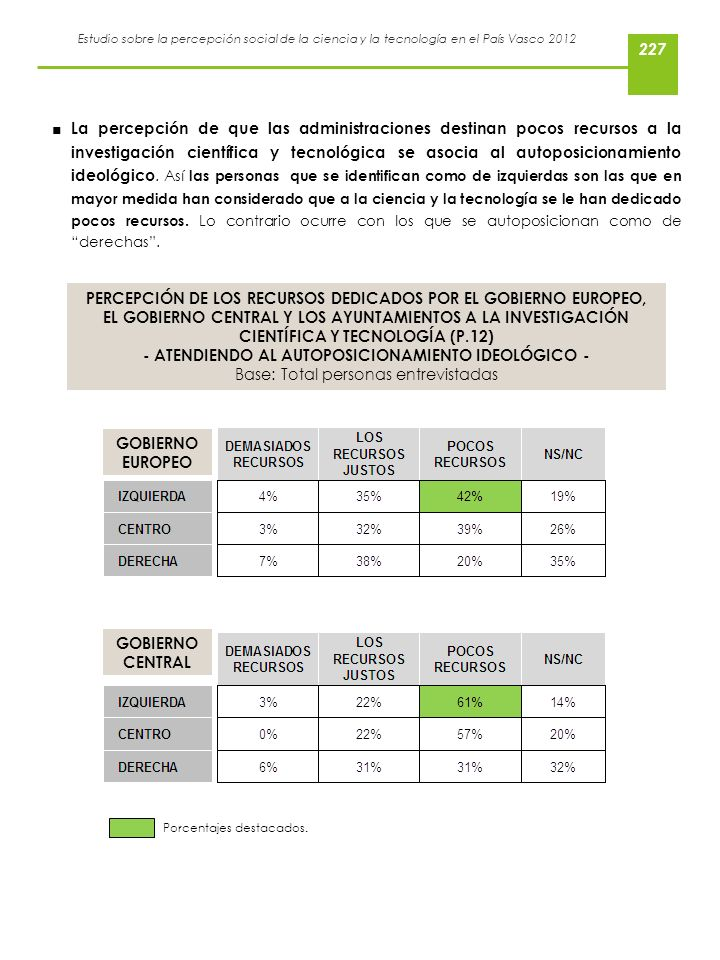- ATENDIENDO AL AUTOPOSICIONAMIENTO IDEOLÓGICO -