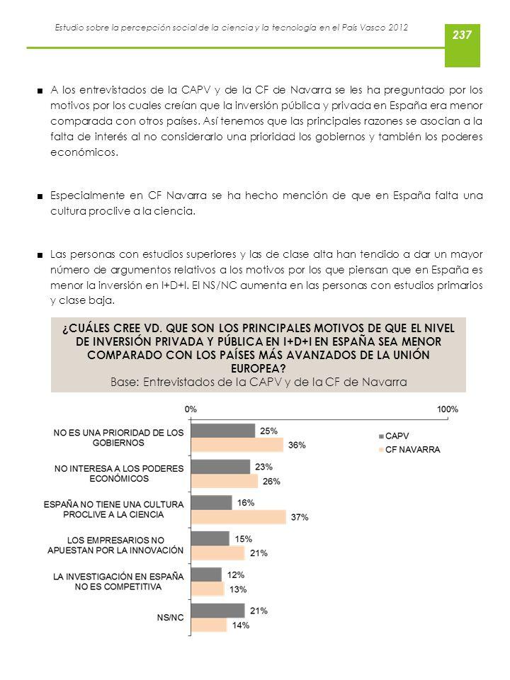 Base: Entrevistados de la CAPV y de la CF de Navarra
