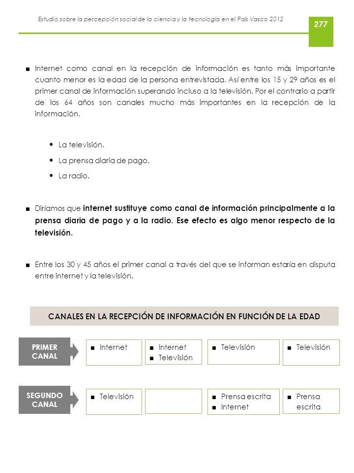 CANALES EN LA RECEPCIÓN DE INFORMACIÓN EN FUNCIÓN DE LA EDAD