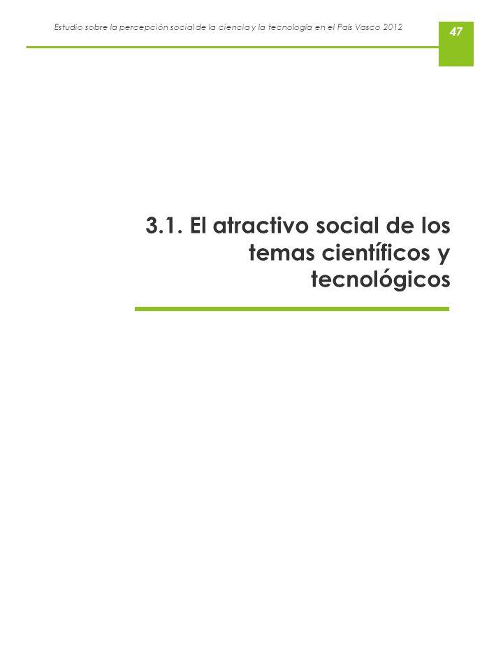 3.1. El atractivo social de los temas científicos y tecnológicos