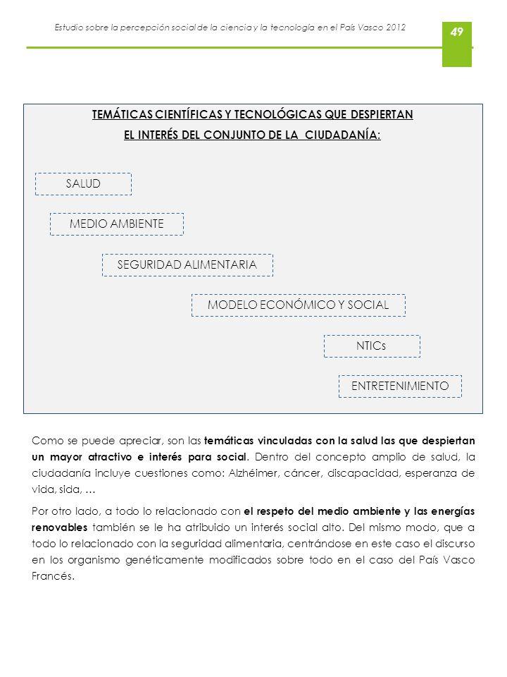 TEMÁTICAS CIENTÍFICAS Y TECNOLÓGICAS QUE DESPIERTAN