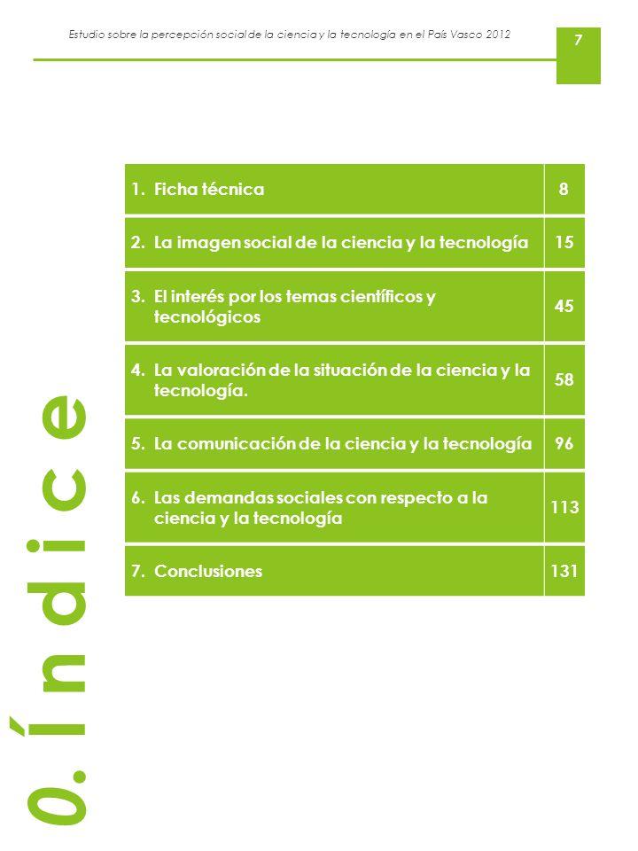 Ficha técnica 8. La imagen social de la ciencia y la tecnología. 15. El interés por los temas científicos y tecnológicos.