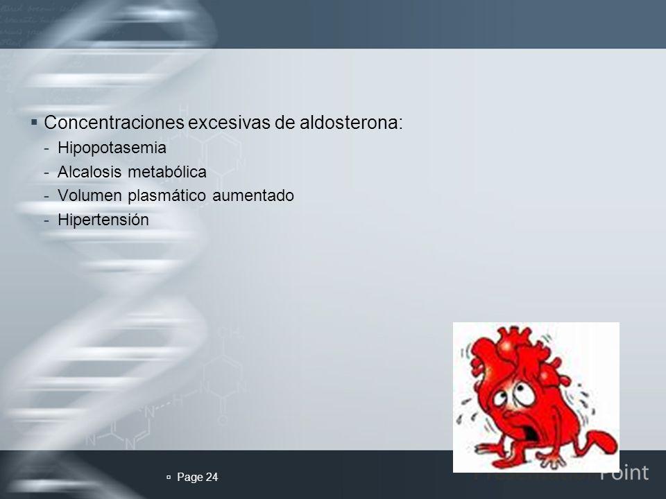 Concentraciones excesivas de aldosterona: