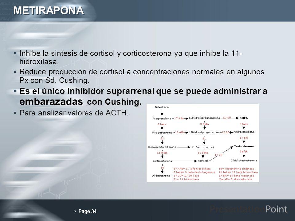 METIRAPONA Inhibe la sintesis de cortisol y corticosterona ya que inhibe la 11-hidroxilasa.