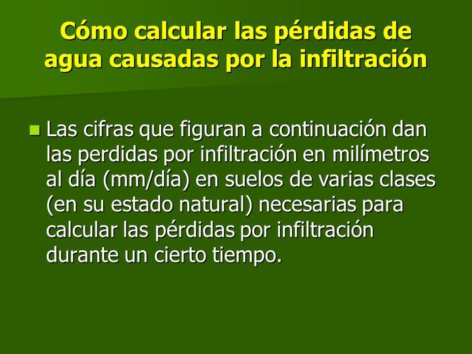 Cómo calcular las pérdidas de agua causadas por la infiltración