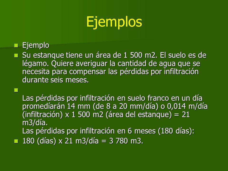 Ejemplos Ejemplo.