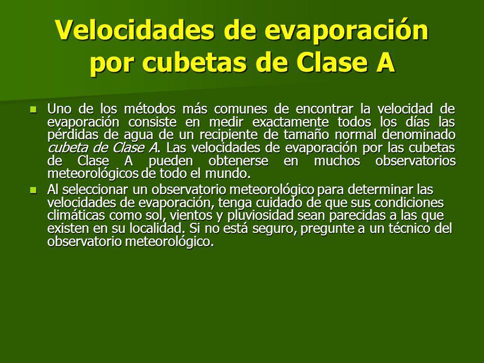 Velocidades de evaporación por cubetas de Clase A