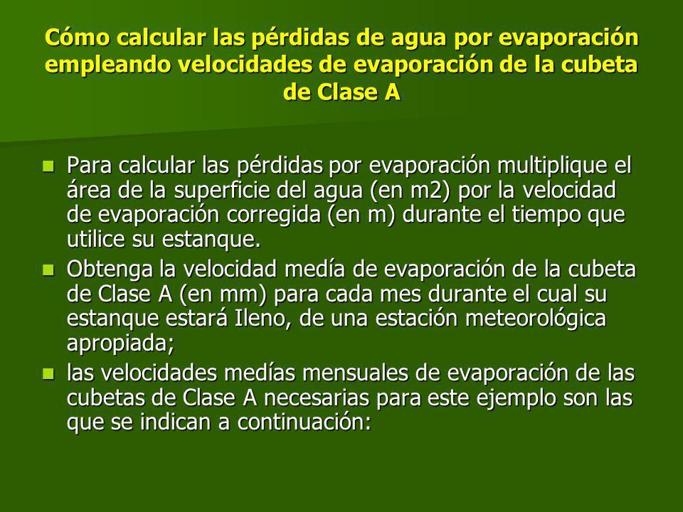 Cómo calcular las pérdidas de agua por evaporación empleando velocidades de evaporación de la cubeta de Clase A