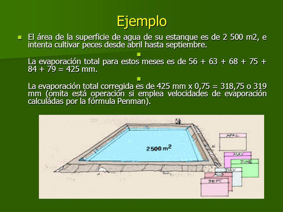 Ejemplo El área de la superficie de agua de su estanque es de 2 500 m2, e intenta cultivar peces desde abril hasta septiembre.