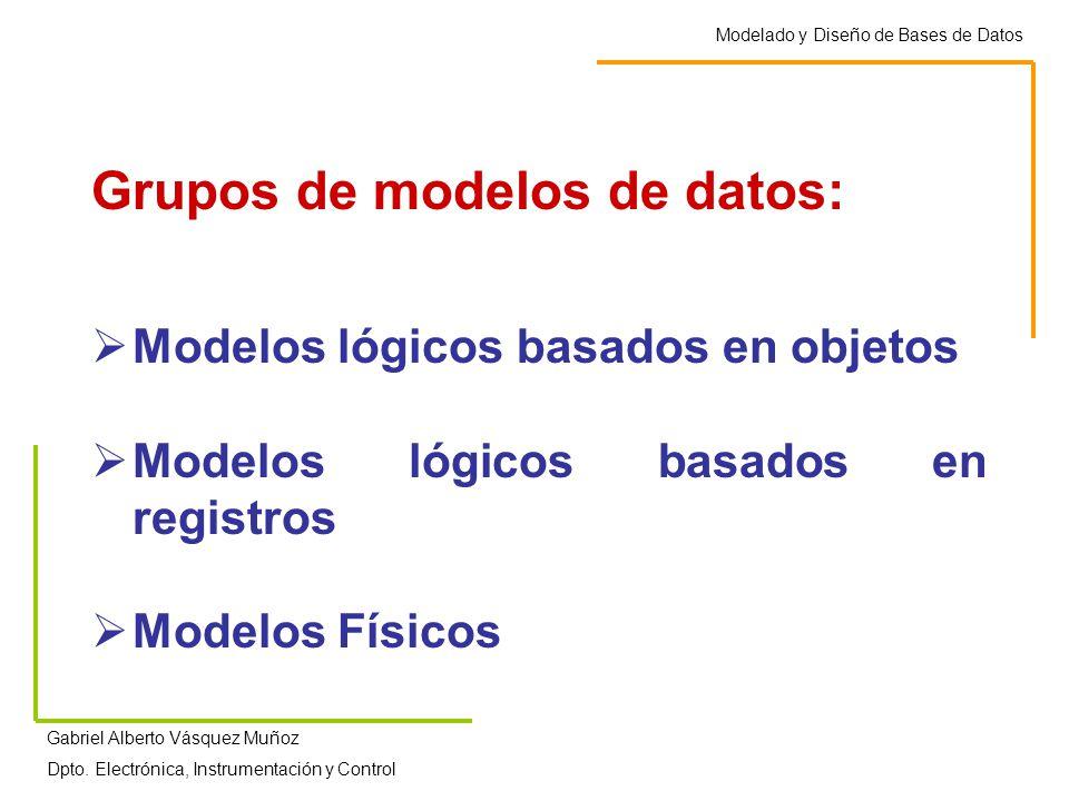 Grupos de modelos de datos: