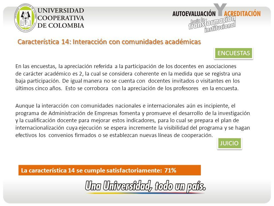 Característica 14: Interacción con comunidades académicas