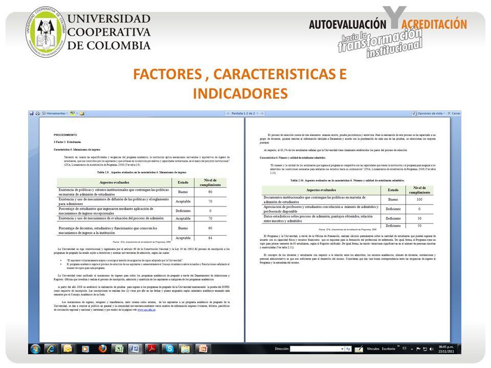 FACTORES , CARACTERISTICAS E