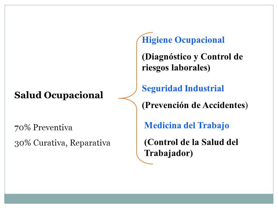 (Diagnóstico y Control de riesgos laborales)