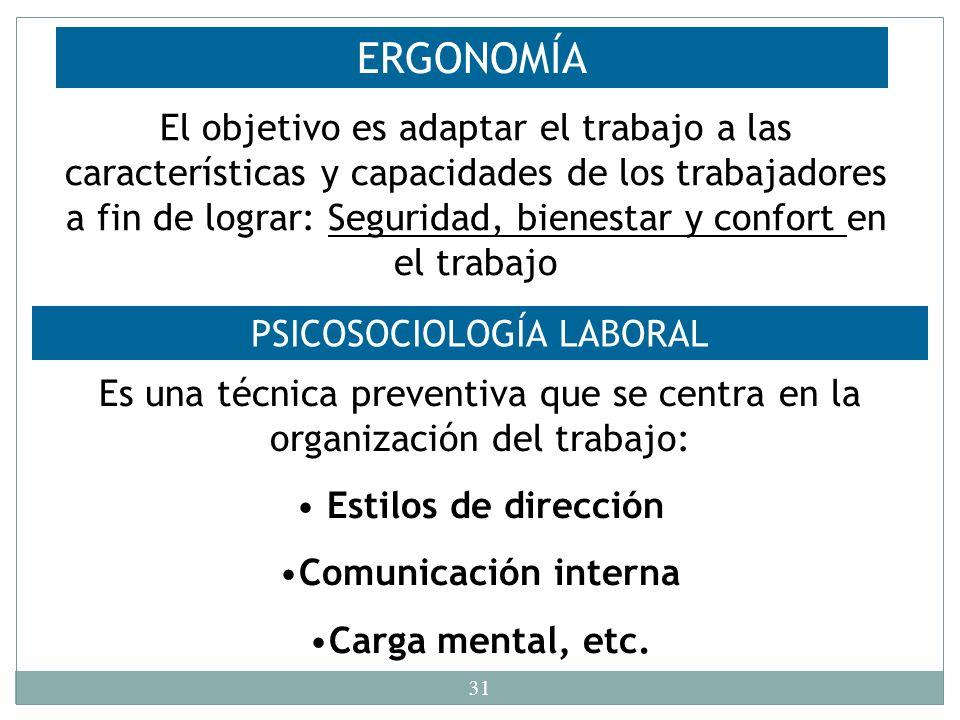 PSICOSOCIOLOGÍA LABORAL