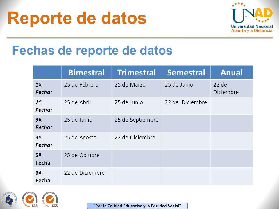 Reporte de datos Fechas de reporte de datos Bimestral Trimestral