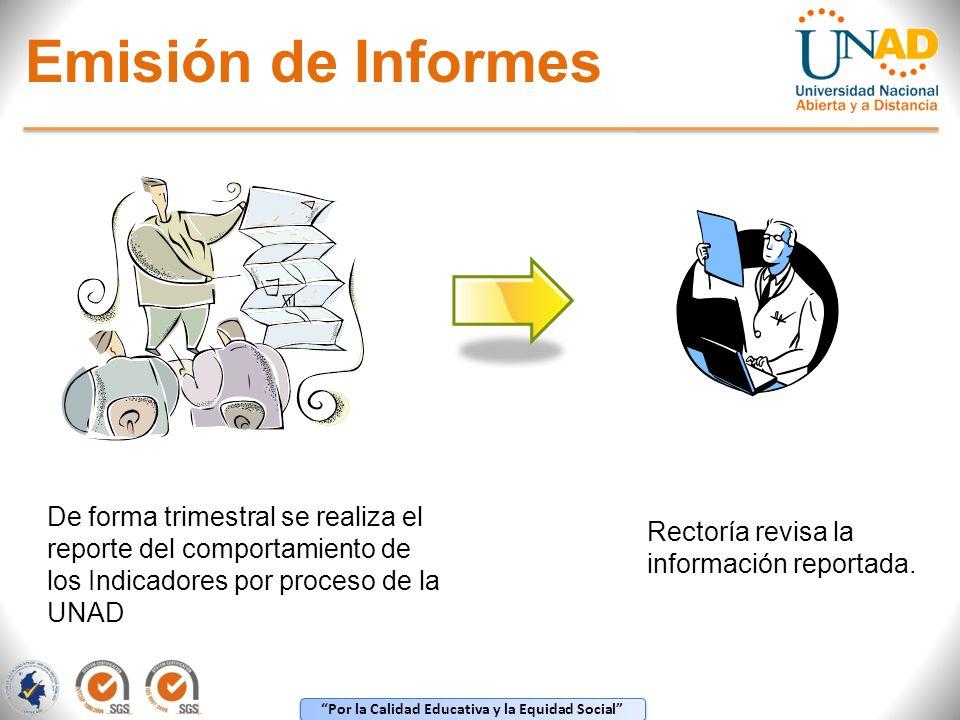 Emisión de Informes De forma trimestral se realiza el reporte del comportamiento de los Indicadores por proceso de la UNAD.