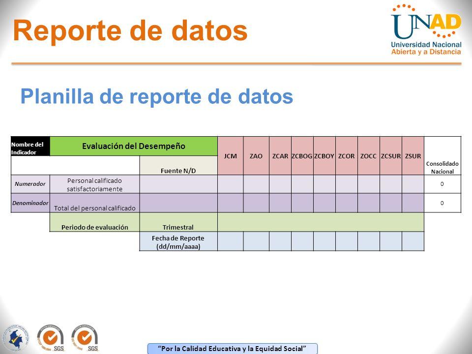 Evaluación del Desempeño Fecha de Reporte (dd/mm/aaaa)