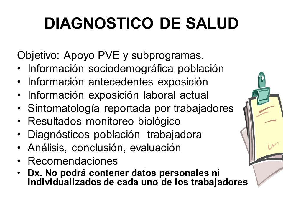 DIAGNOSTICO DE SALUD Objetivo: Apoyo PVE y subprogramas.