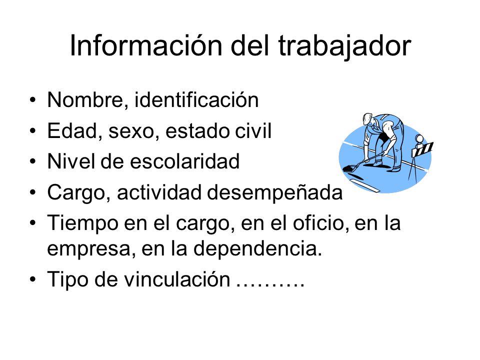 Información del trabajador