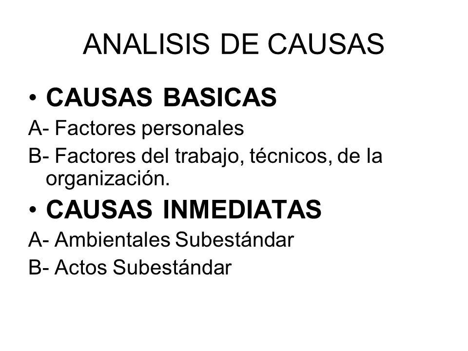 ANALISIS DE CAUSAS CAUSAS BASICAS CAUSAS INMEDIATAS