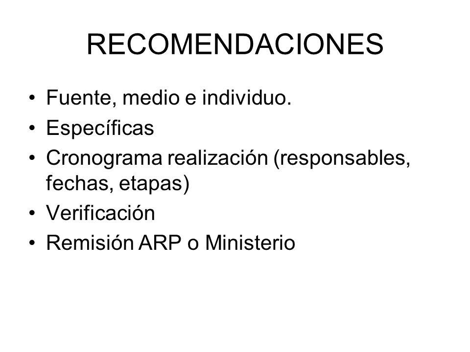 RECOMENDACIONES Fuente, medio e individuo. Específicas