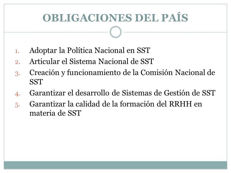OBLIGACIONES DEL PAÍS Adoptar la Política Nacional en SST