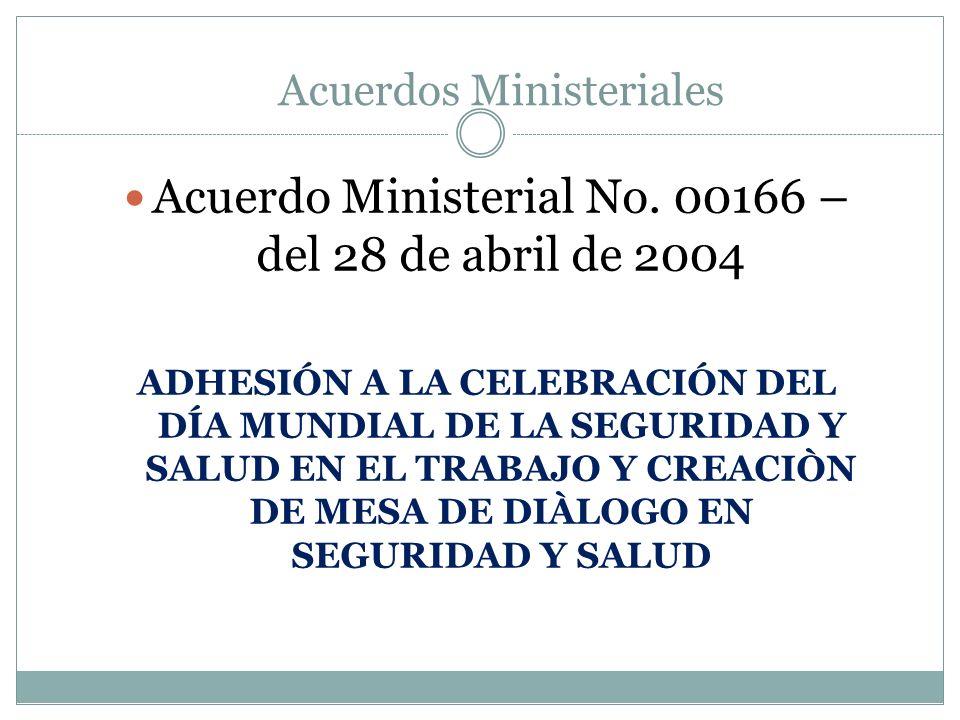 Acuerdo Ministerial No. 00166 – del 28 de abril de 2004