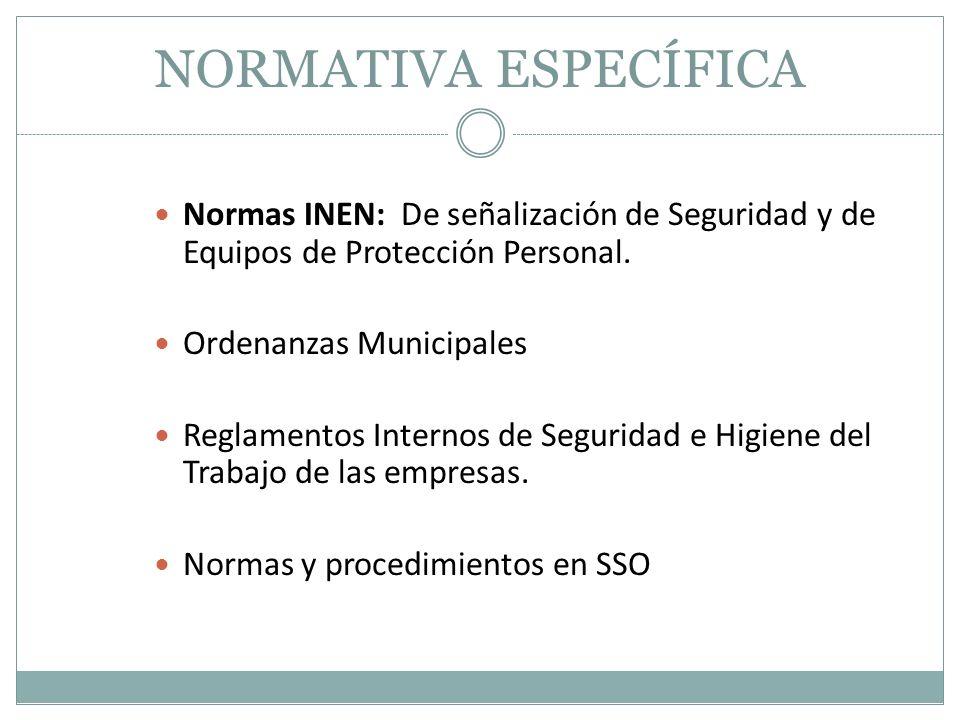 NORMATIVA ESPECÍFICA Normas INEN: De señalización de Seguridad y de Equipos de Protección Personal.