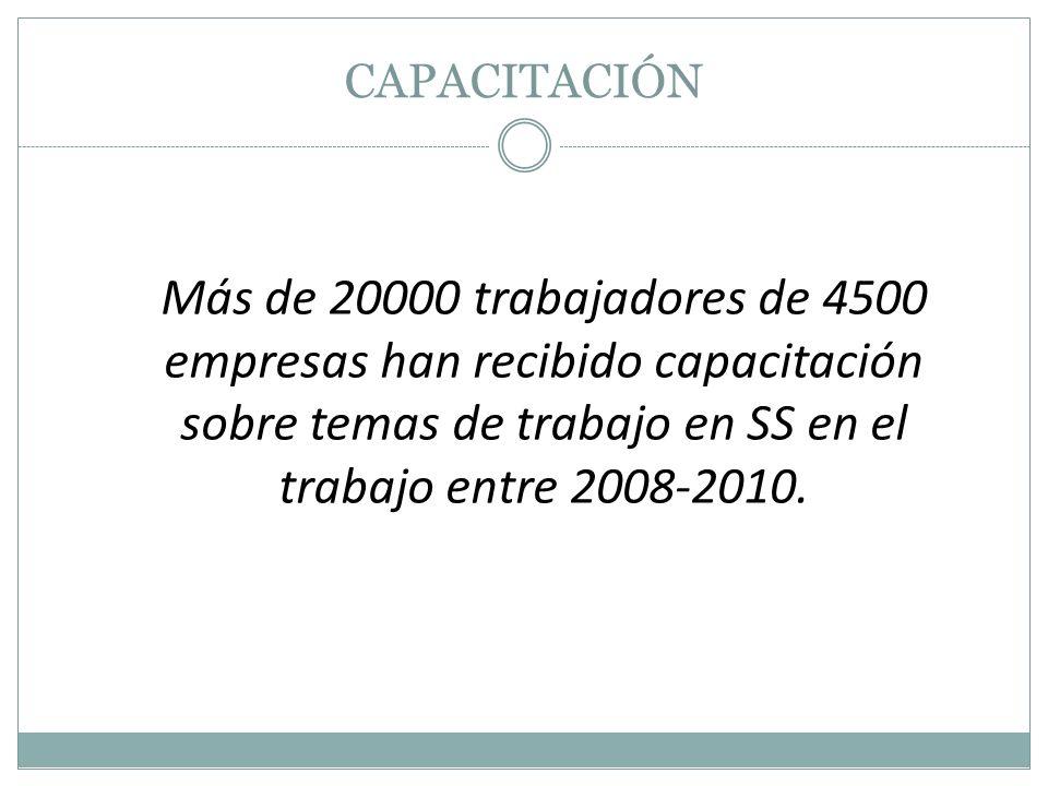 CAPACITACIÓN Más de 20000 trabajadores de 4500 empresas han recibido capacitación sobre temas de trabajo en SS en el trabajo entre 2008-2010.