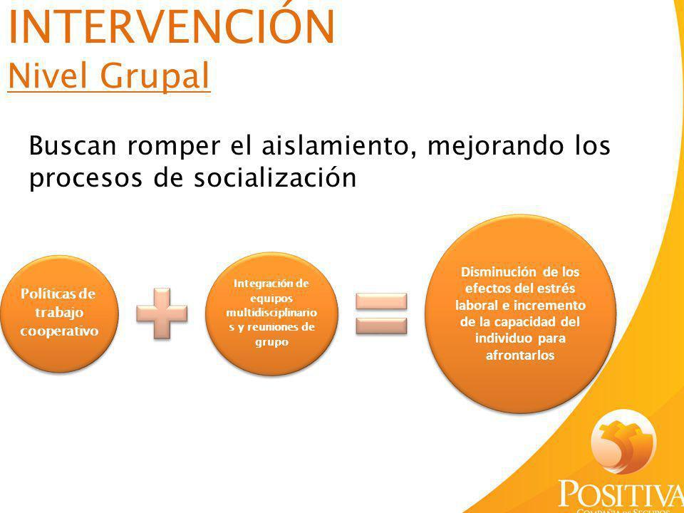INTERVENCIÓN Nivel Grupal