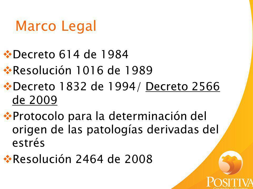Marco Legal Decreto 614 de 1984 Resolución 1016 de 1989