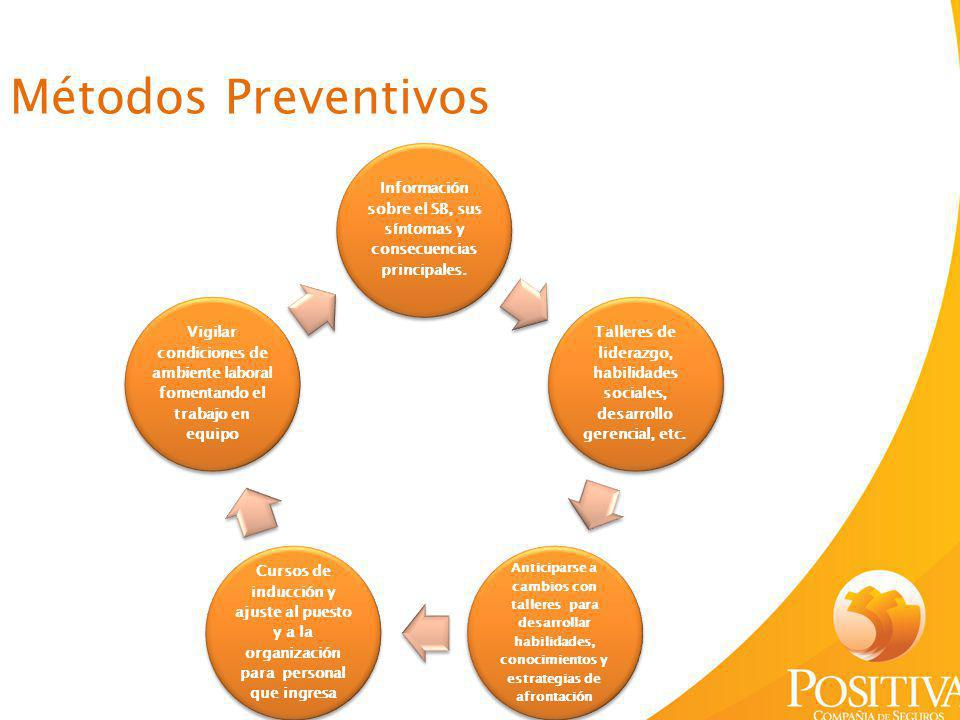 Información sobre el SB, sus síntomas y consecuencias principales.