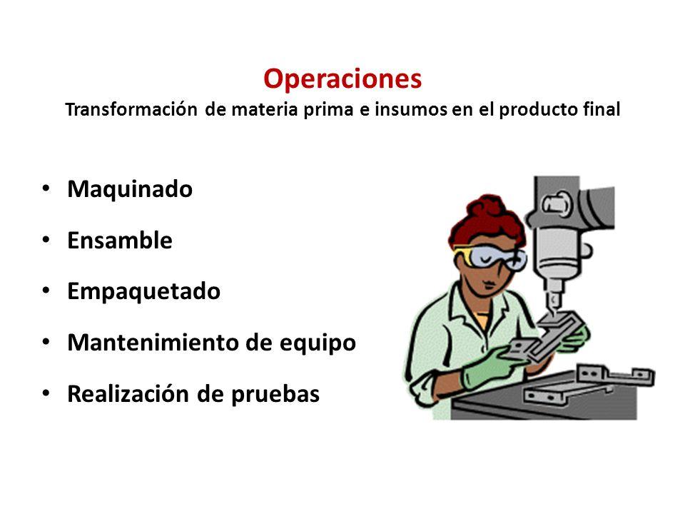 Operaciones Transformación de materia prima e insumos en el producto final