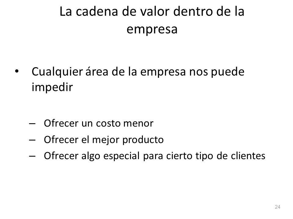 La cadena de valor dentro de la empresa