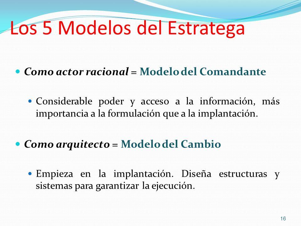 Los 5 Modelos del Estratega