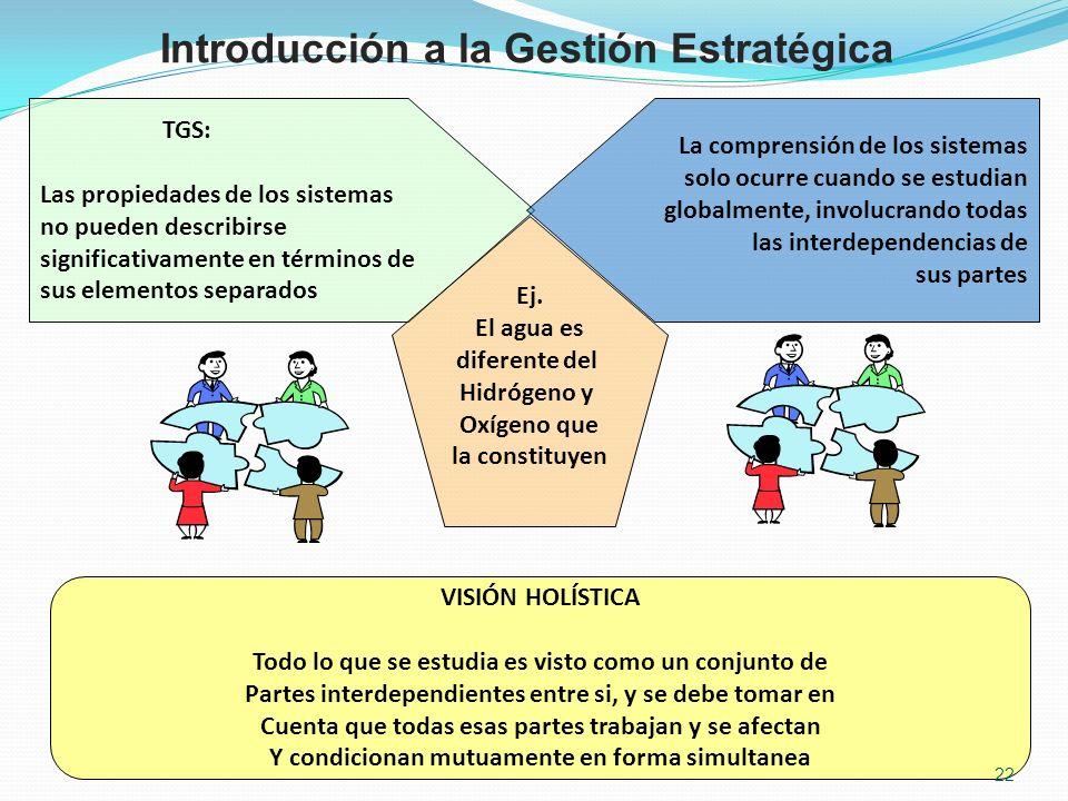 Introducción a la Gestión Estratégica