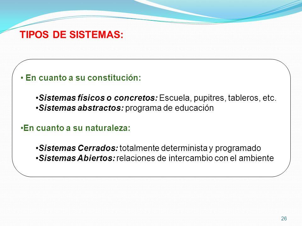 TIPOS DE SISTEMAS: En cuanto a su constitución: