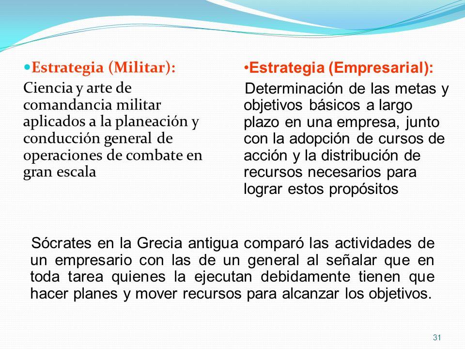 Estrategia (Militar):