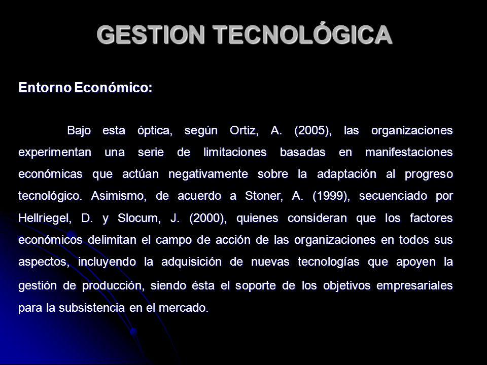 GESTION TECNOLÓGICA Entorno Económico:
