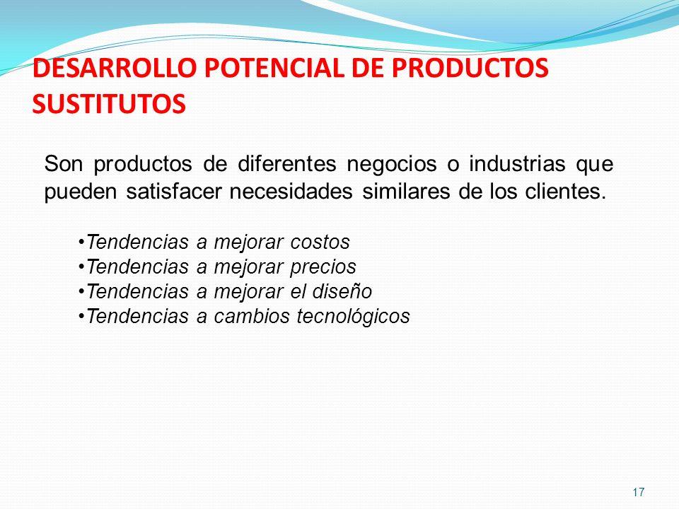DESARROLLO POTENCIAL DE PRODUCTOS SUSTITUTOS
