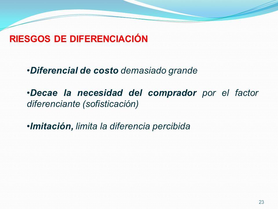RIESGOS DE DIFERENCIACIÓN