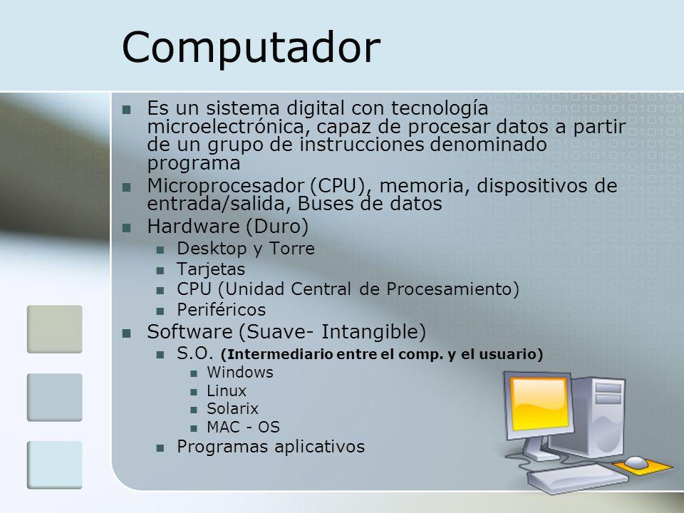 Computador Es un sistema digital con tecnología microelectrónica, capaz de procesar datos a partir de un grupo de instrucciones denominado programa.