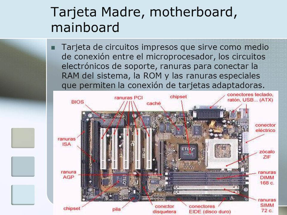 Tarjeta Madre, motherboard, mainboard