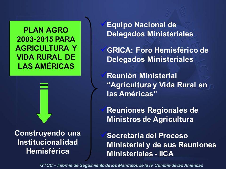 Equipo Nacional de Delegados Ministeriales