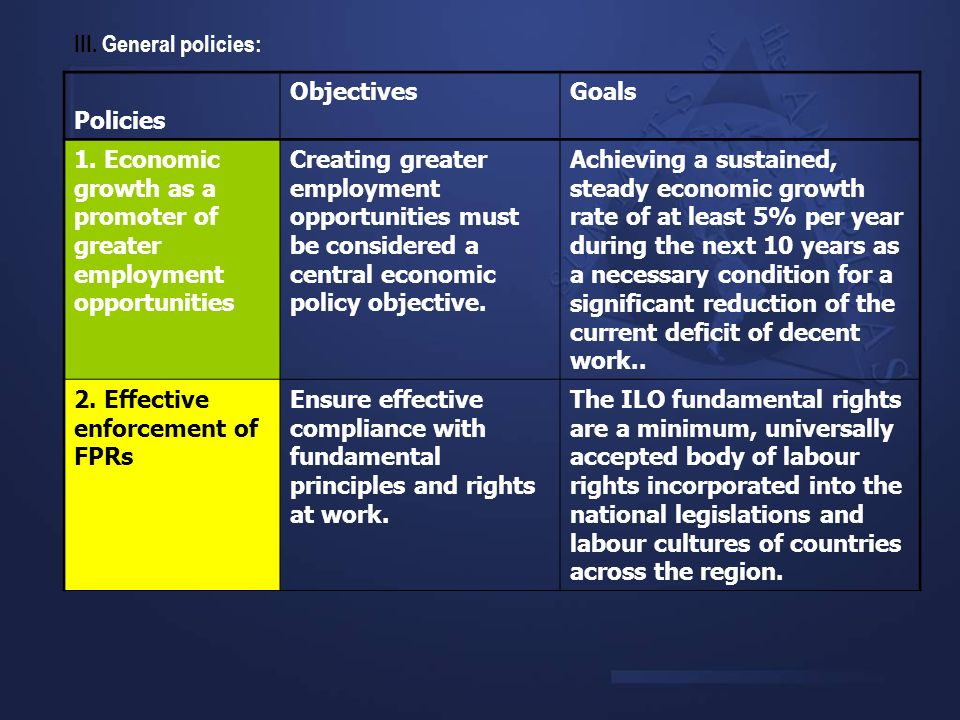 III. General policies: Policies. Objectives. Goals. 1. Economic growth as a promoter of greater employment opportunities.