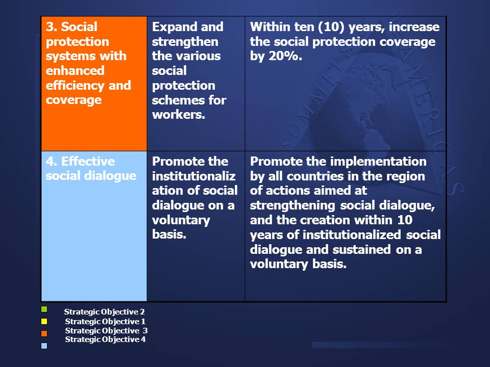 3. Social protection systems with enhanced efficiency and coverage